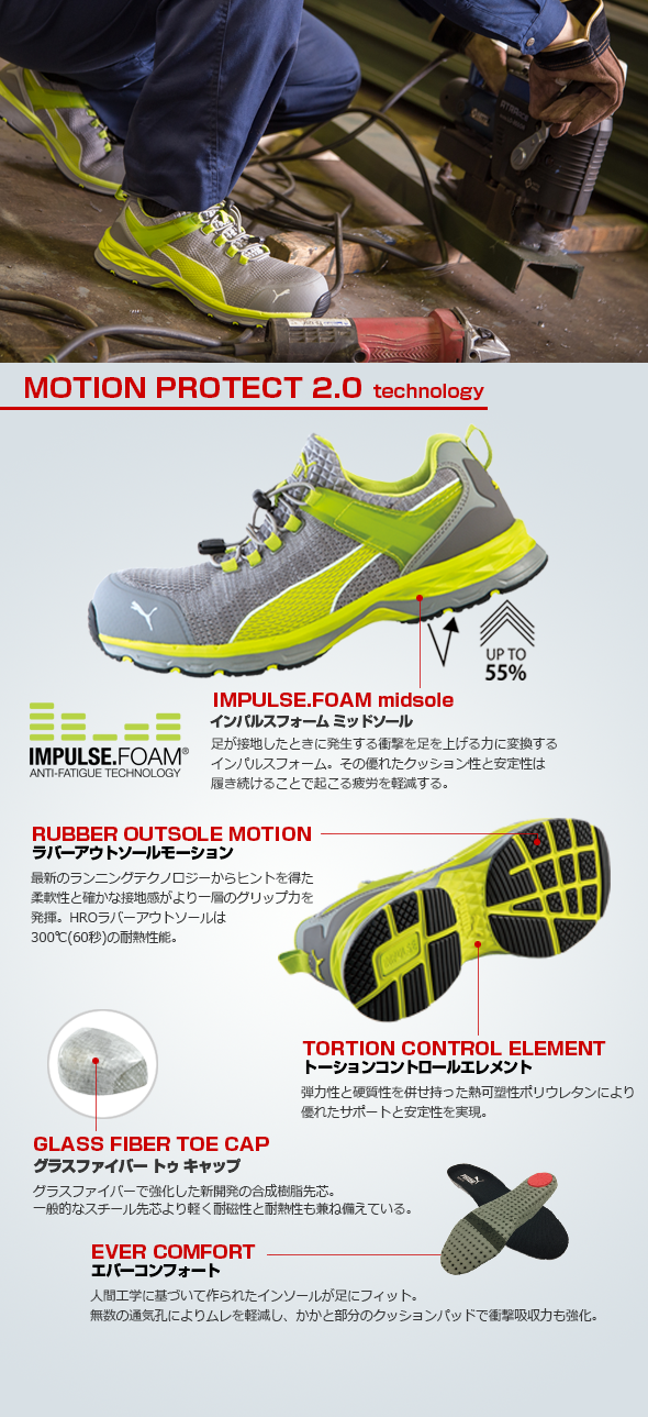 https://www.uniworld.jp/wps/wp-content/themes/uniworld/img/puma_safety/brand_puma_sp_tec_05.png